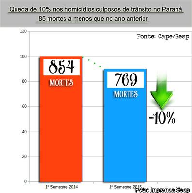 normal_GRAFICO_QUEDA_10_HC